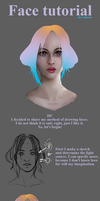 Semi-realistic Face Tutorial by yokava