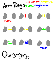 .:Ourarana RB Trait Sheet 3:. by SleepyStaceyArt