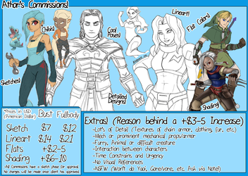 Commission Pricelist by athorment