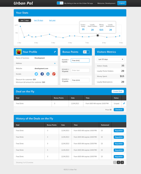 Urban Pal Admin Panel Design by ifeell