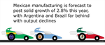 Latin America Manufacturing Graphic by KarynRH