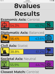 My 8values results. by SpookWriter