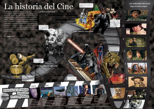 moviehistory infographic by Fpeniche