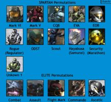 different halo armor by 122Wizardman
