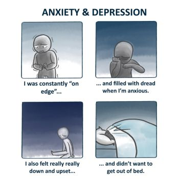 Anxiety and Depression - On Edge (VIVA) by myoo89