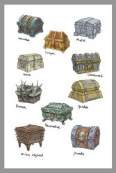 Treasure Chest Concepts by joeshawcross