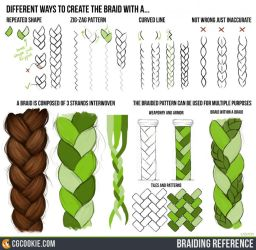 Braiding Tutorial Reference by CGCookie