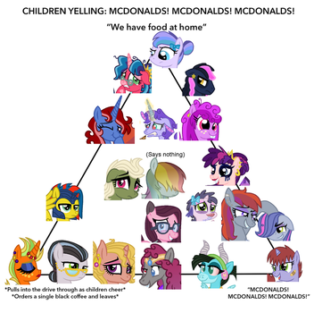 The Most Important Miracleverse Alignment Chart by StarryOak