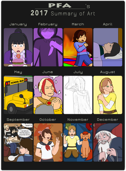 2017 Summary of Art by The-Legendary-Female