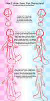 Quick Step-by-step by AoNoChaos