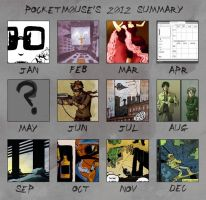 2012 year review by pocketm0use