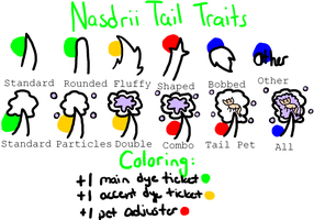 Nasdrii Tail Trait Rarity sheet by Freezeash