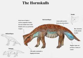 REP: The Hornskulls by Ramul