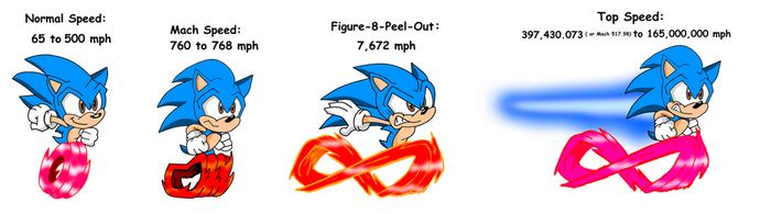 Mobius Universe: Sonic Running Speed by FrostTheHobidon
