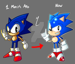 An Artist's Growth (Im 14 btw If this is the growt by Darkspike75