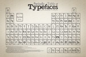 Typefaces by rigowurx