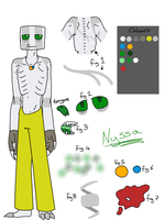 Nyssa Reference  -UPDATED v2- by Ask-Creeps-and-Lanky