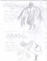 Traumen and Fugue - The Dream Wizard Minions by kakunabe