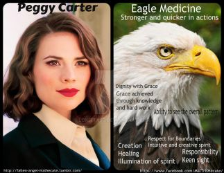 Peggy Carter by Lokitty93