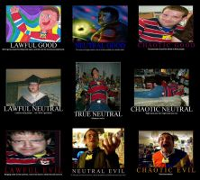 Chris chan Alignment by Amalockh1