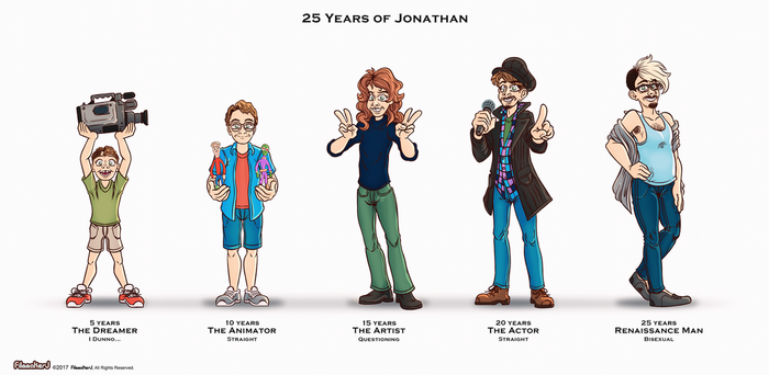 25 Years of Jonathan by FilmmakerJ