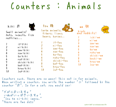 Learn Japanese:Animal Counters by misshoneyvanity