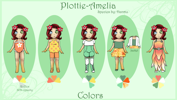 [Payment] Plottie-outfits by Selvarr