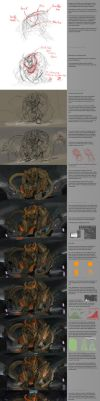 Drawing tutorial by ThemeFinland