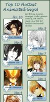 .:Top 10 Hottest Animated Guys (Meme):. by NaruHina1526