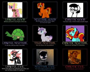 Brony Analysis Allignment Chart by VidoxDarkling
