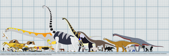 Ying and Yang Dinosaurs size by Artapon