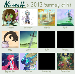 Summay 2013 by Nin-Wolf