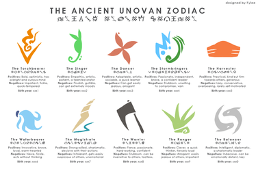 Nuzlocke White: Ancient Unovan Zodiac by ky-nim