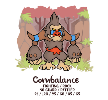 Combalance by BummerForShort