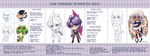 Cheeb commission sheet. by Quartette