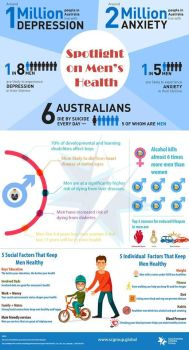 Men's Health by southerncrossgroup