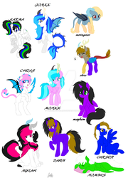 the whole chaos family by TwilightStirling