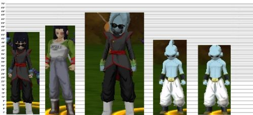 Height Chart Dragon Ball Online (Size comparison) by camilopezo