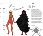 Null Character Profile by KillerArgoth