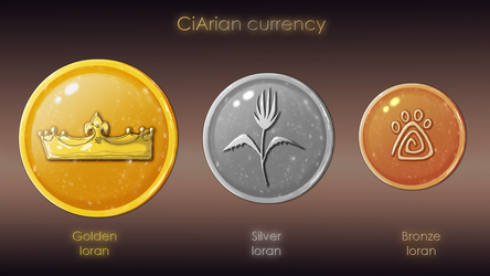 CiArian currency by Tayarinne