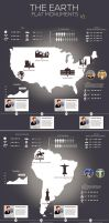 Earth Infographic Flat Monuments America V1 by kadayoub