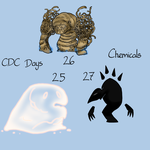 CDC - Days 25/26/27 - chemicals by mel-de-ly