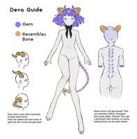 [Deva] Tentative Guide (update in description) by machinekun