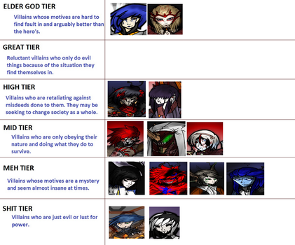 EXT///Villain Tier [AS OF PATCH 4] by KnightSlayer115