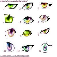 eye list. by vlower