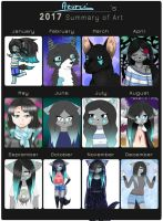 2017 Summary Of Art My Oc Azurii by Azurii-art
