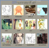 MEME - 2009 Unposted Summary by Mikeinel