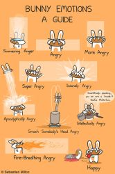 Bunny Emotions by sebreg