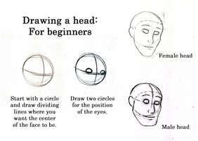 Drawing Tutorial - Beginner Level - Heads by RetroUniverseArt