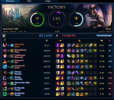 Game #1 - Solo Queue - Quinn Top [Victory] by ZephyrosOfTheWest